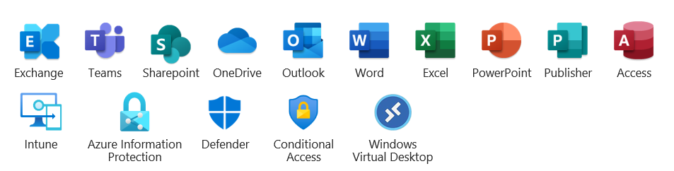 Microsoft 365 Business Premium pilvipalvelut